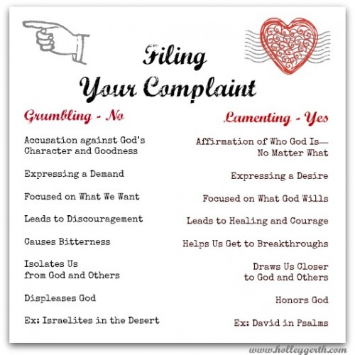 Filing Your Complaint by Holley Gerth