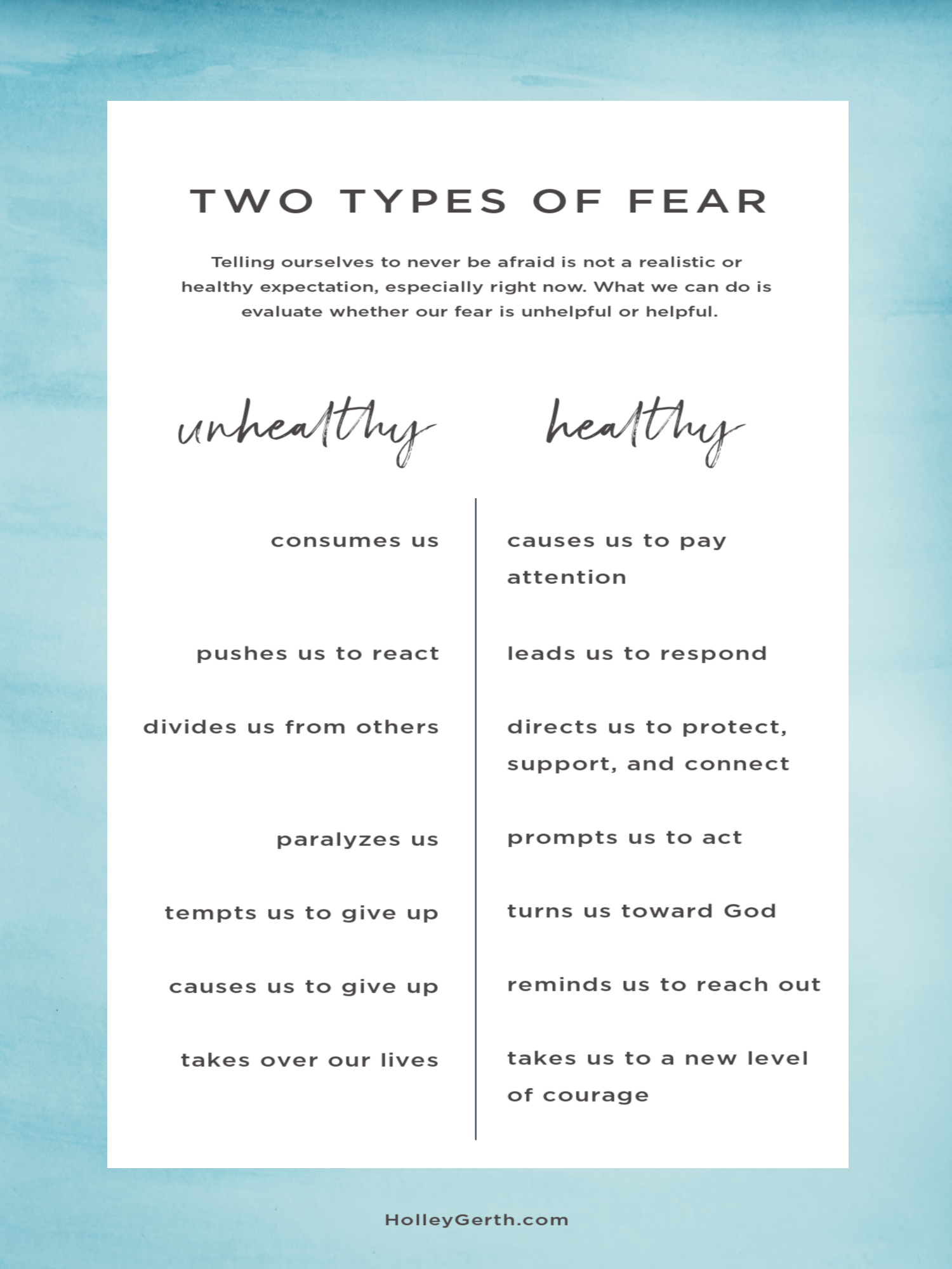 Fear is not always bad, but there is healthy fear and unhealthy fear.